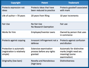 Protecting Ideas & Intellectual Property: Centerco tenant Adam Bagwell Centerco Office Suites 4